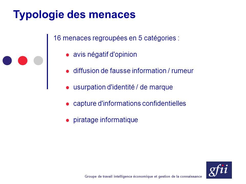 Groupe de travail intelligence économique et gestion de la connaissance Typologie des menaces 16 menaces regroupées en 5 catégories : avis négatif d'o