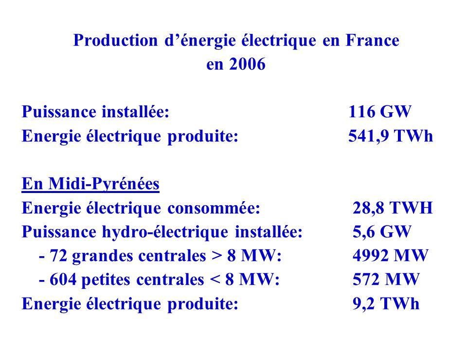 Production d'énergie électrique en France en 2006 Puissance installée: 116 GW Energie électrique produite:541,9 TWh En Midi-Pyrénées Energie électriqu