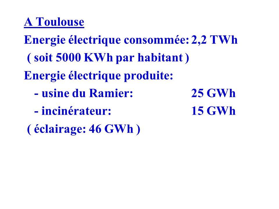 A Toulouse Energie électrique consommée:2,2 TWh ( soit 5000 KWh par habitant ) Energie électrique produite: - usine du Ramier: 25 GWh - incinérateur:1