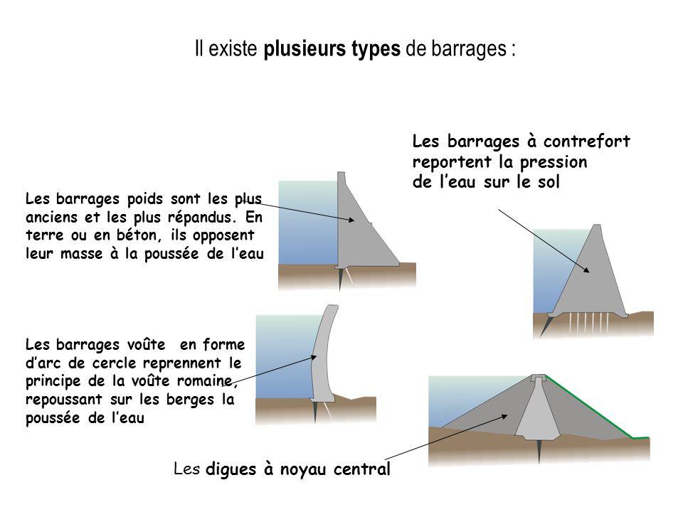 Il existe plusieurs types de barrages : Les digues à noyau central Les barrages voûte en forme d'arc de cercle reprennent le principe de la voûte roma