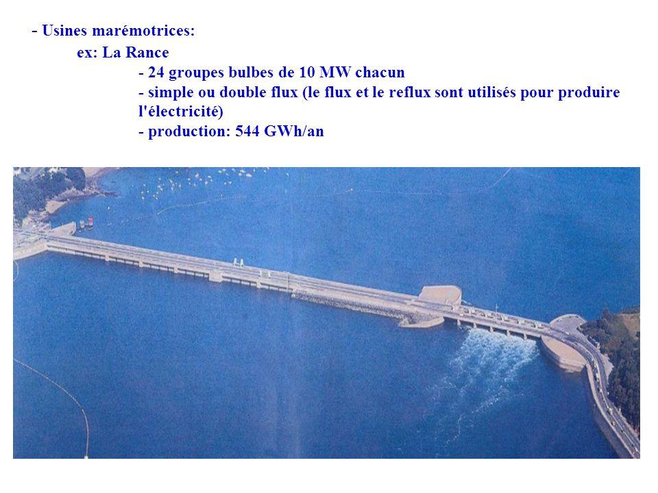 - Usines marémotrices: ex: La Rance - 24 groupes bulbes de 10 MW chacun - simple ou double flux (le flux et le reflux sont utilisés pour produire l'él