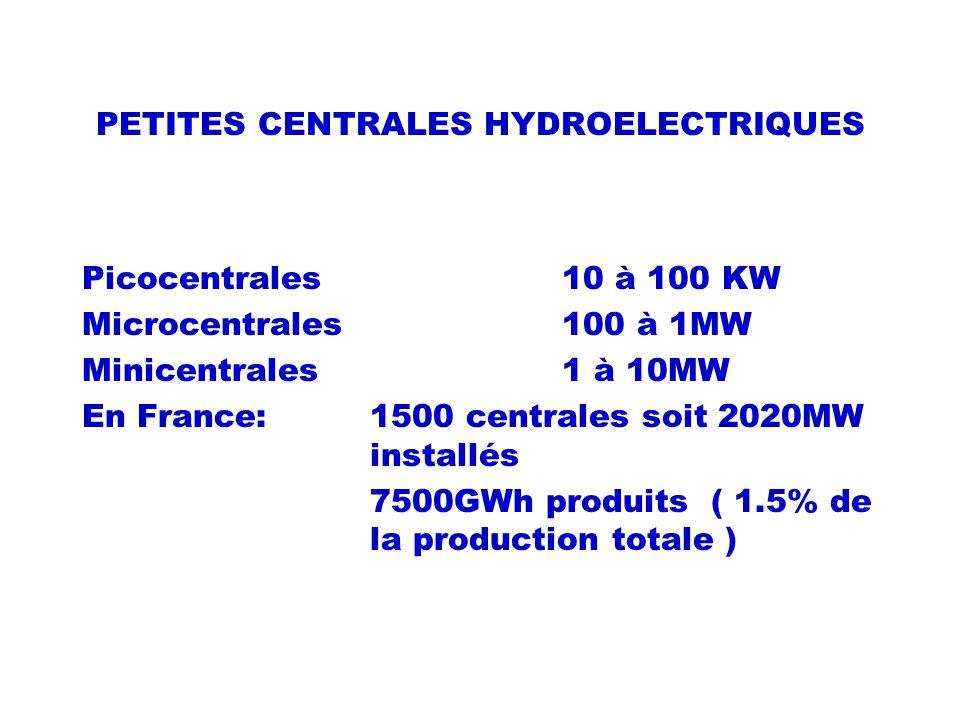 PETITES CENTRALES HYDROELECTRIQUES Picocentrales10 à 100 KW Microcentrales100 à 1MW Minicentrales1 à 10MW En France: 1500 centrales soit 2020MW instal