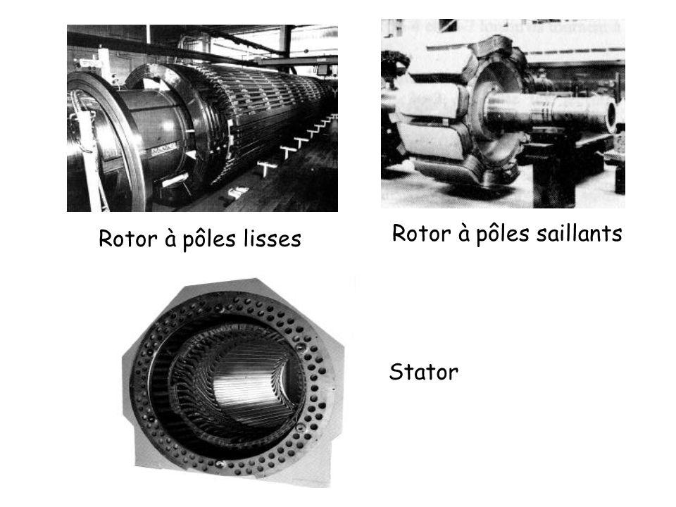 Rotor à pôles lisses Rotor à pôles saillants Stator