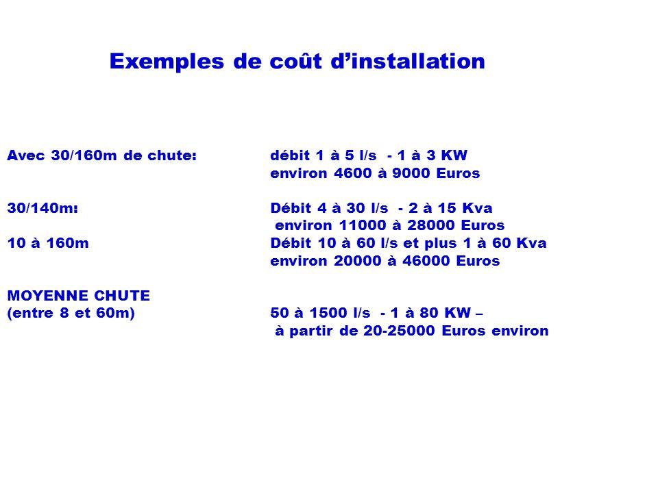 Avec 30/160m de chute: débit 1 à 5 l/s - 1 à 3 KW environ 4600 à 9000 Euros 30/140m: Débit 4 à 30 l/s - 2 à 15 Kva environ 11000 à 28000 Euros 10 à 16