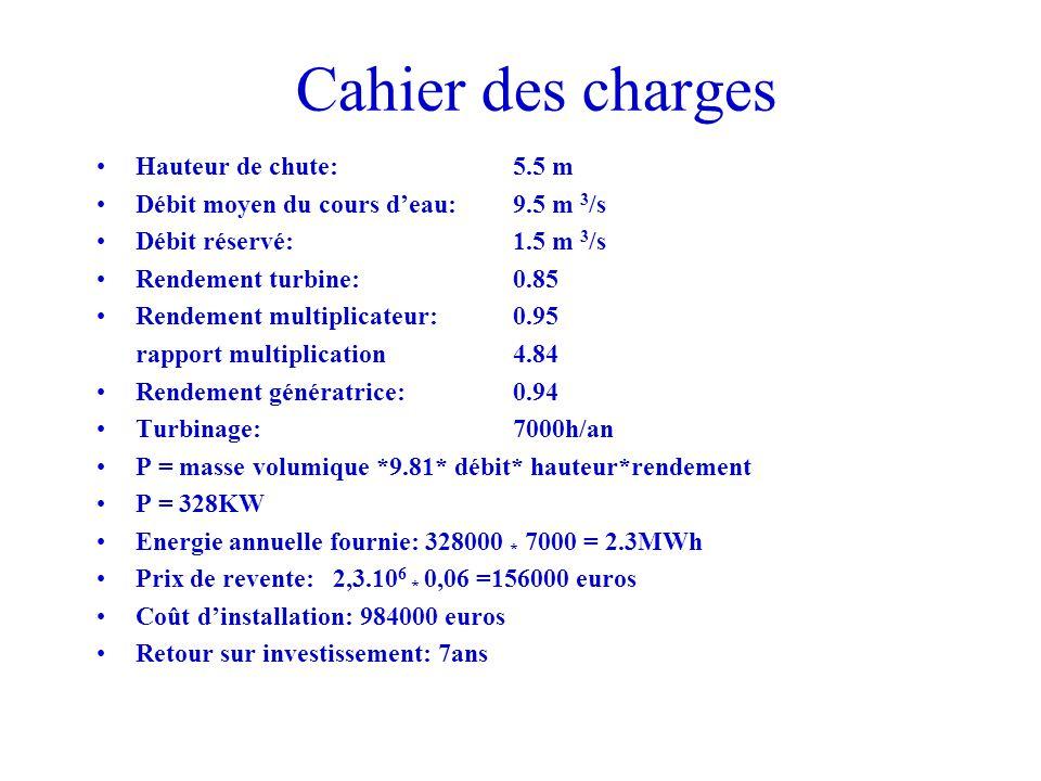 Cahier des charges Hauteur de chute: 5.5 m Débit moyen du cours d'eau:9.5 m 3 /s Débit réservé:1.5 m 3 /s Rendement turbine: 0.85 Rendement multiplica