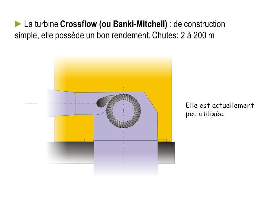 ►La turbine Crossflow (ou Banki-Mitchell) : de construction simple, elle possède un bon rendement. Chutes: 2 à 200 m Elle est actuellement peu utilisé