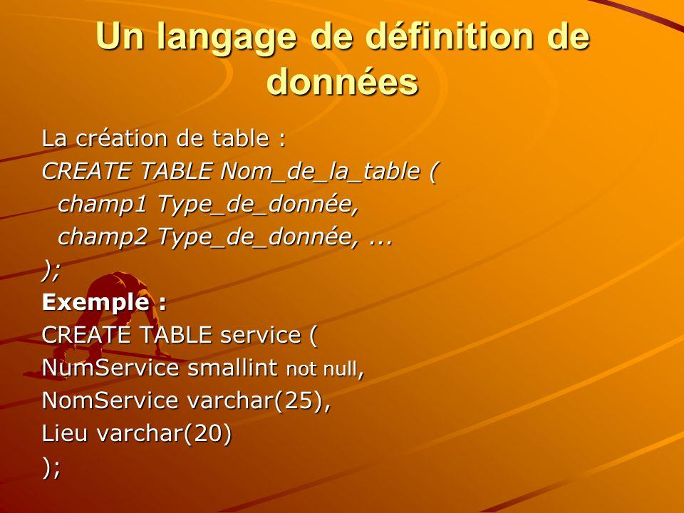 Un langage de définition de données La création de table : CREATE TABLE Nom_de_la_table ( champ1 Type_de_donnée, champ1 Type_de_donnée, champ2 Type_de_donnée,...
