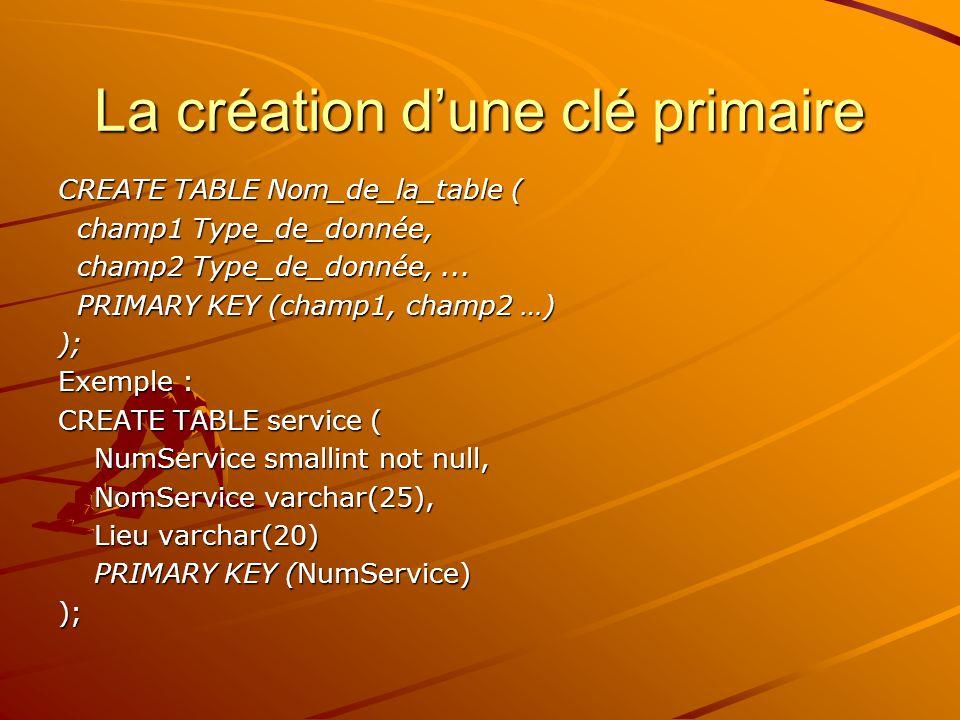 La création d'une clé primaire CREATE TABLE Nom_de_la_table ( champ1 Type_de_donnée, champ1 Type_de_donnée, champ2 Type_de_donnée,...