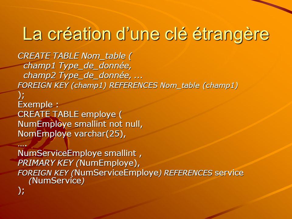 La création d'une clé étrangère CREATE TABLE Nom_table ( champ1 Type_de_donnée, champ1 Type_de_donnée, champ2 Type_de_donnée,...