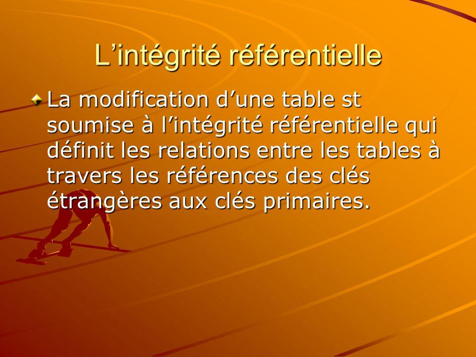 L'intégrité référentielle La modification d'une table st soumise à l'intégrité référentielle qui définit les relations entre les tables à travers les références des clés étrangères aux clés primaires.