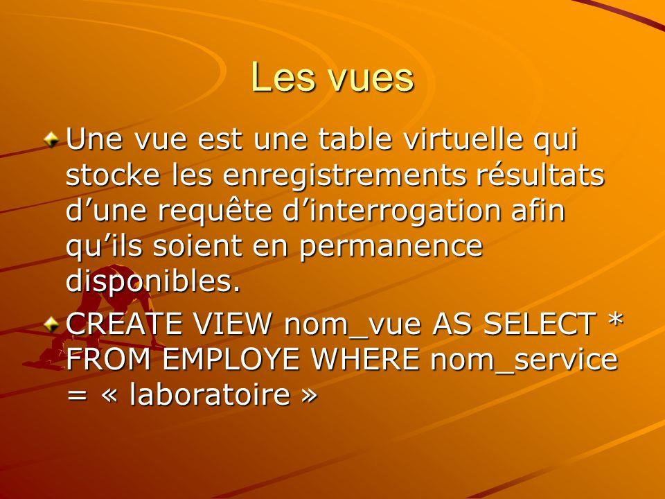 Les vues Une vue est une table virtuelle qui stocke les enregistrements résultats d'une requête d'interrogation afin qu'ils soient en permanence disponibles.