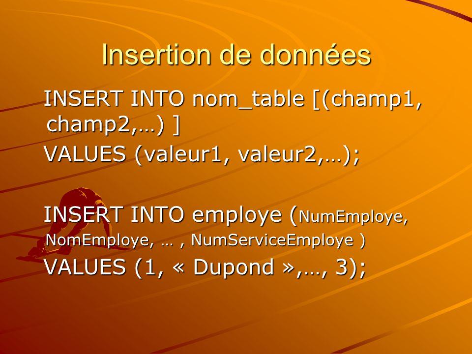 Insertion de données INSERT INTO nom_table [(champ1, champ2,…) ] INSERT INTO nom_table [(champ1, champ2,…) ] VALUES (valeur1, valeur2,…); VALUES (vale