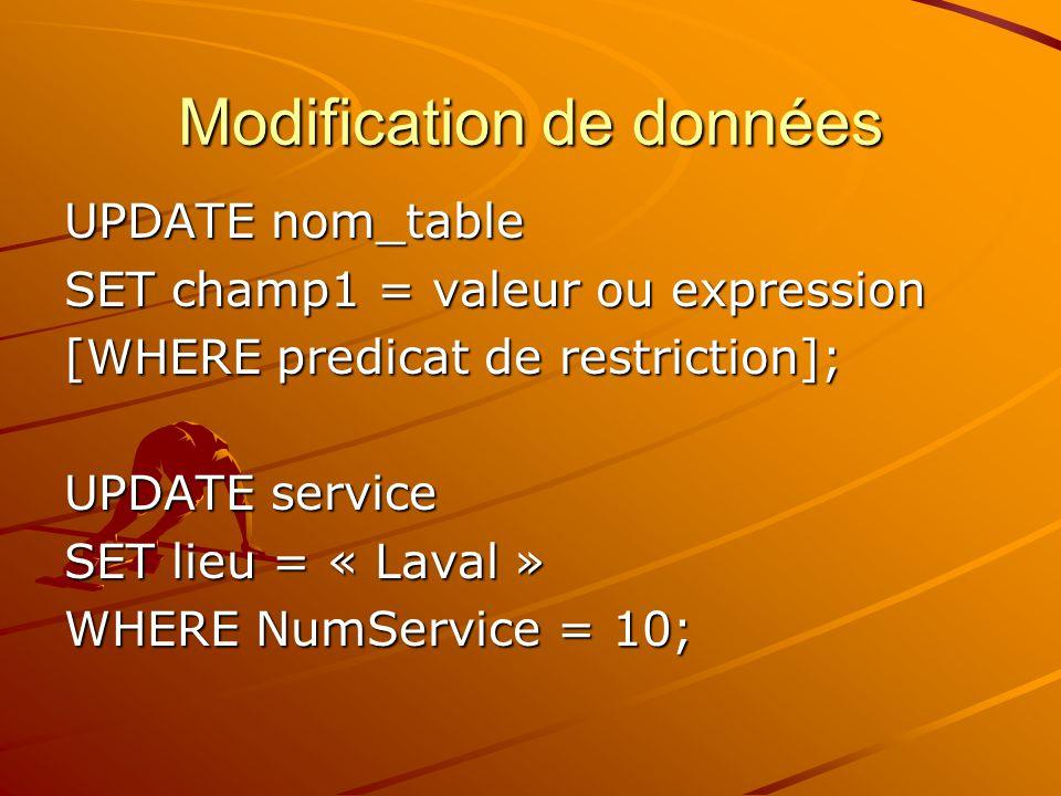 Modification de données UPDATE nom_table SET champ1 = valeur ou expression [WHERE predicat de restriction]; UPDATE service SET lieu = « Laval » WHERE