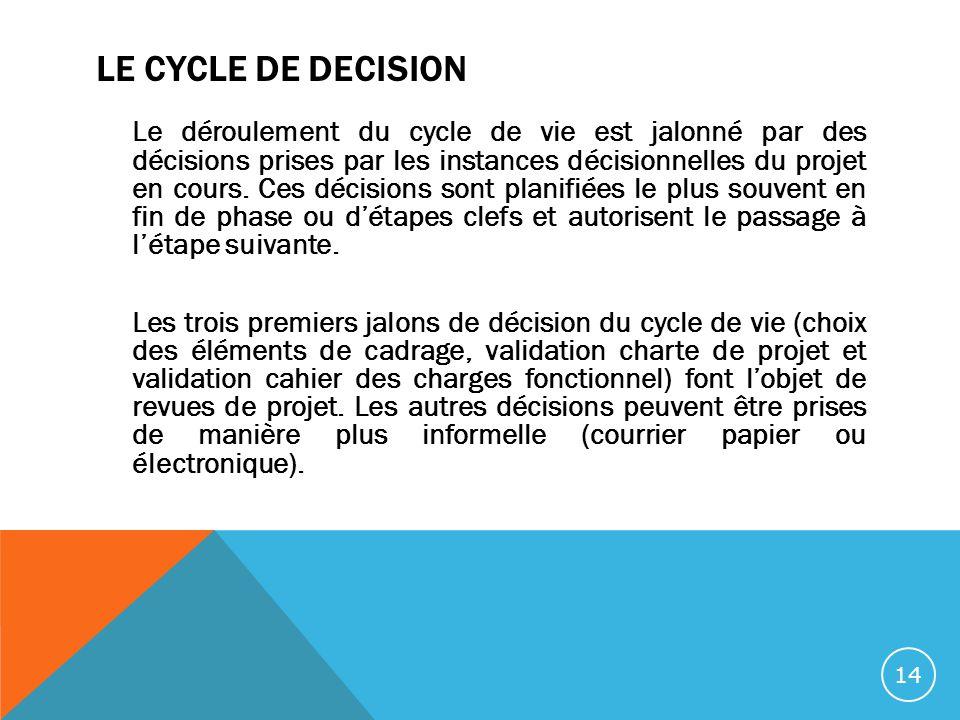LE CYCLE DE DECISION Le déroulement du cycle de vie est jalonné par des décisions prises par les instances décisionnelles du projet en cours. Ces déci