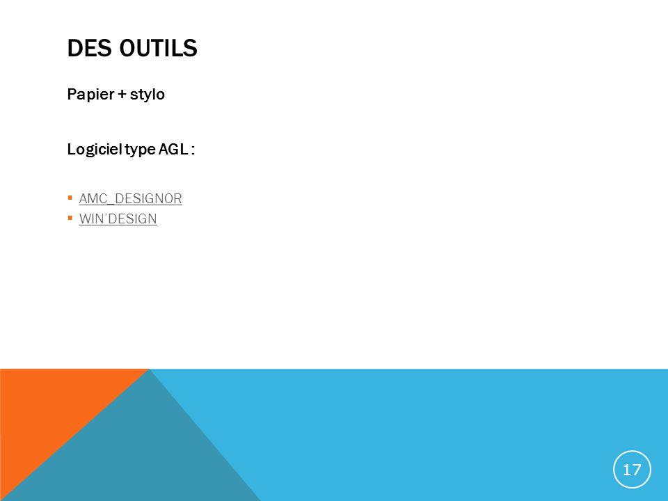 DES OUTILS Papier + stylo Logiciel type AGL :  AMC_DESIGNOR AMC_DESIGNOR  WIN'DESIGN WIN'DESIGN 17