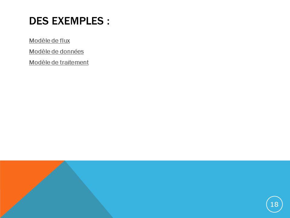DES EXEMPLES : Modèle de flux Modèle de données Modèle de traitement 18