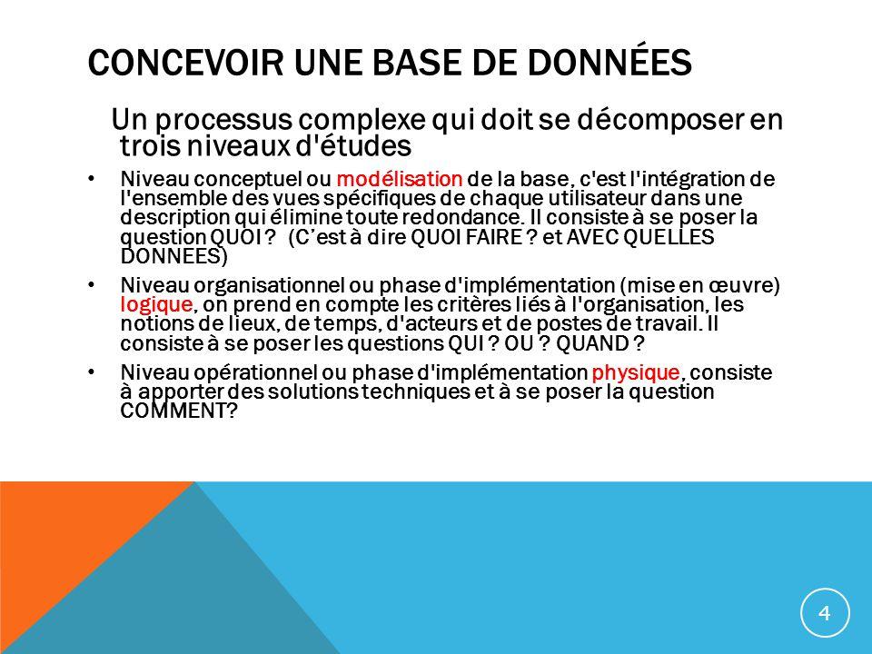 CONCEVOIR UNE BASE DE DONNÉES Un processus complexe qui doit se décomposer en trois niveaux d'études Niveau conceptuel ou modélisation de la base, c'e