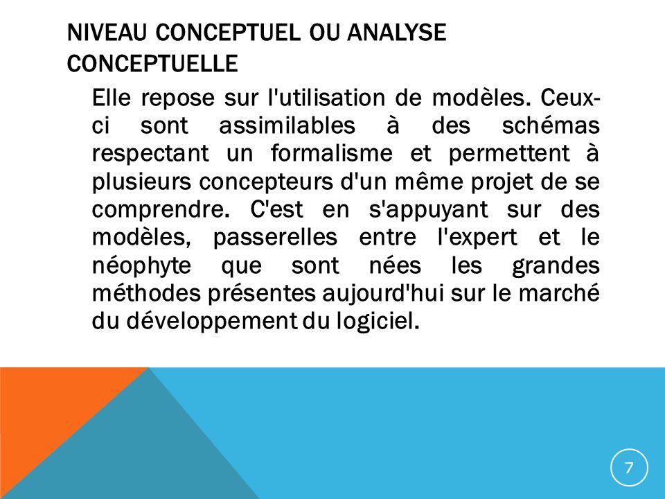 NIVEAU CONCEPTUEL OU ANALYSE CONCEPTUELLE Elle repose sur l'utilisation de modèles. Ceux- ci sont assimilables à des schémas respectant un formalisme