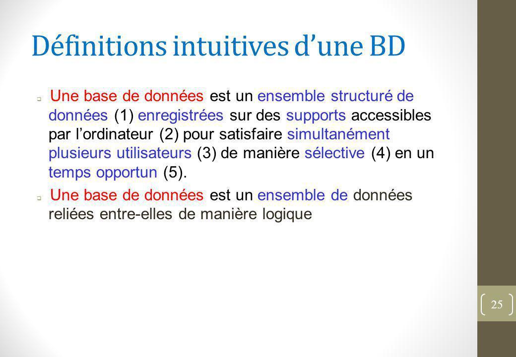 Définitions intuitives d'une BD  Une base de données est un ensemble structuré de données (1) enregistrées sur des supports accessibles par l'ordinateur (2) pour satisfaire simultanément plusieurs utilisateurs (3) de manière sélective (4) en un temps opportun (5).