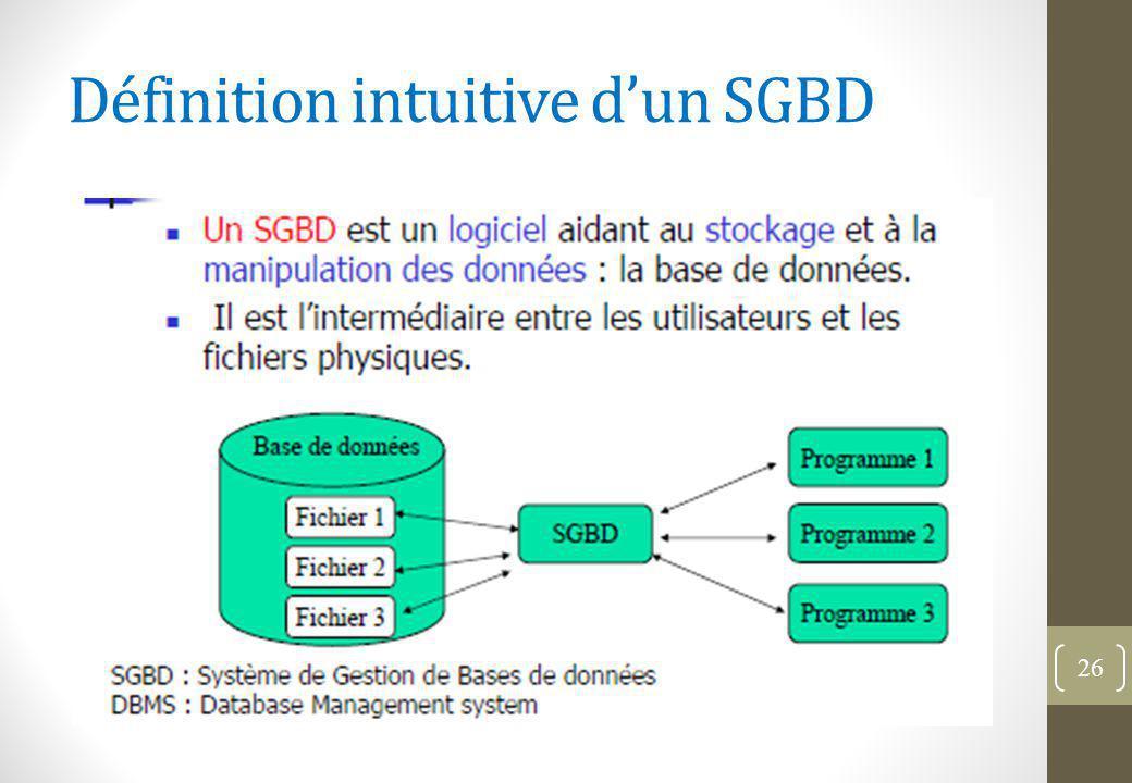 Définition intuitive d'un SGBD 26