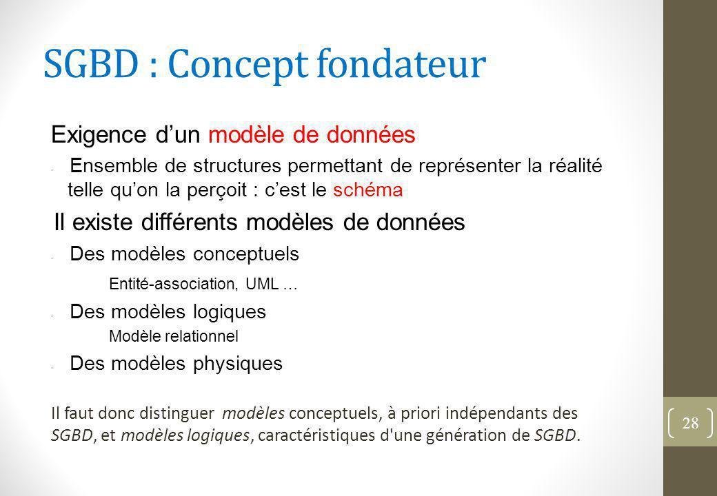 SGBD : Concept fondateur Exigence d'un modèle de données Ensemble de structures permettant de représenter la réalité telle qu'on la perçoit : c'est le schéma Il existe différents modèles de données Des modèles conceptuels Entité-association, UML … Des modèles logiques Modèle relationnel Des modèles physiques Il faut donc distinguer modèles conceptuels, à priori indépendants des SGBD, et modèles logiques, caractéristiques d une génération de SGBD.
