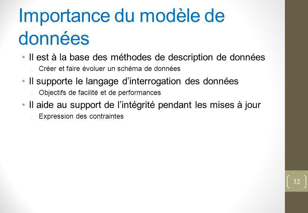 Importance du modèle de données Il est à la base des méthodes de description de données Créer et faire évoluer un schéma de données Il supporte le langage d'interrogation des données Objectifs de facilité et de performances Il aide au support de l'intégrité pendant les mises à jour Expression des contraintes 32