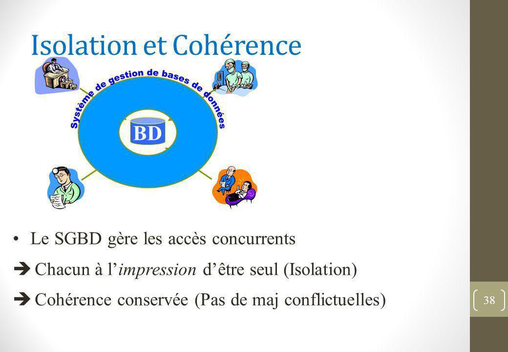 Isolation et Cohérence 38 BD Le SGBD gère les accès concurrents  Chacun à l'impression d'être seul (Isolation)  Cohérence conservée (Pas de maj conflictuelles)