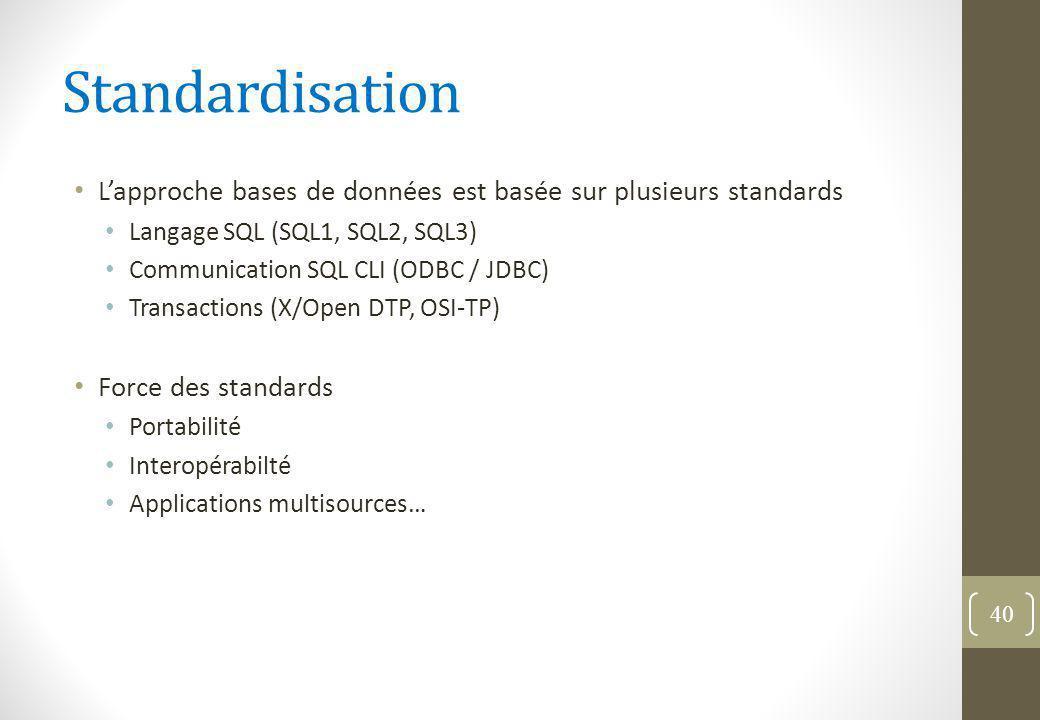 Standardisation L'approche bases de données est basée sur plusieurs standards Langage SQL (SQL1, SQL2, SQL3) Communication SQL CLI (ODBC / JDBC) Transactions (X/Open DTP, OSI-TP) Force des standards Portabilité Interopérabilté Applications multisources… 40