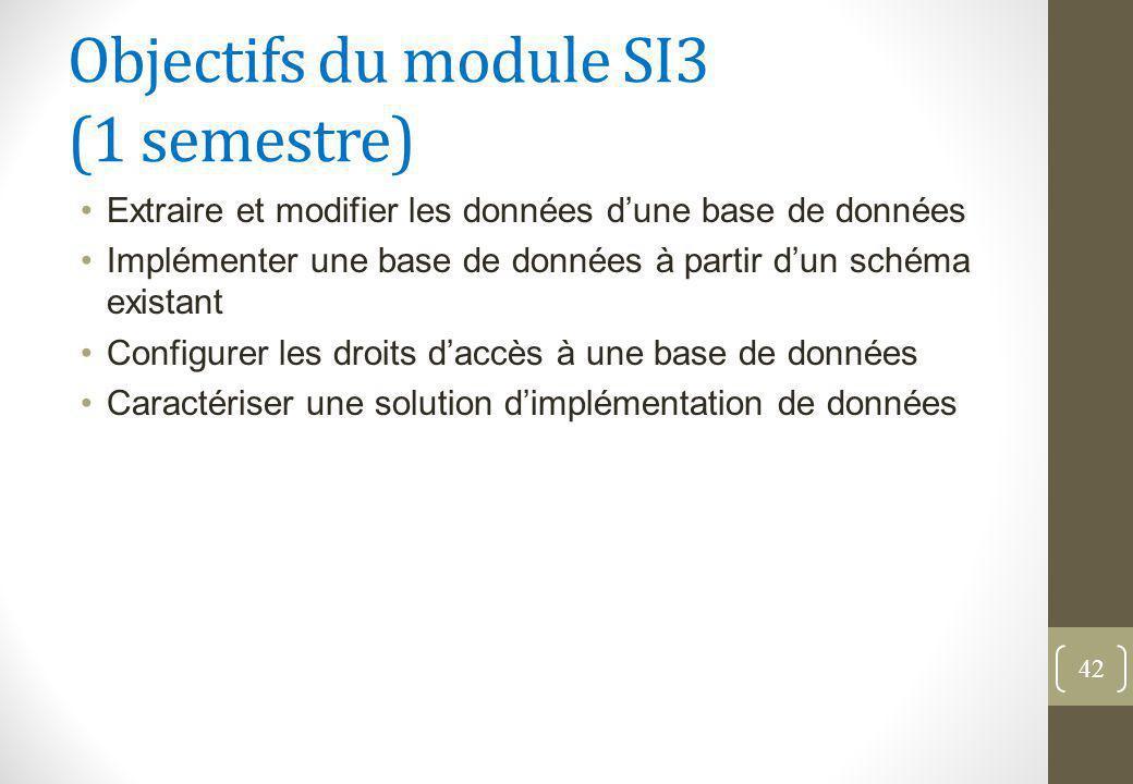 Objectifs du module SI3 (1 semestre) Extraire et modifier les données d'une base de données Implémenter une base de données à partir d'un schéma existant Configurer les droits d'accès à une base de données Caractériser une solution d'implémentation de données 42