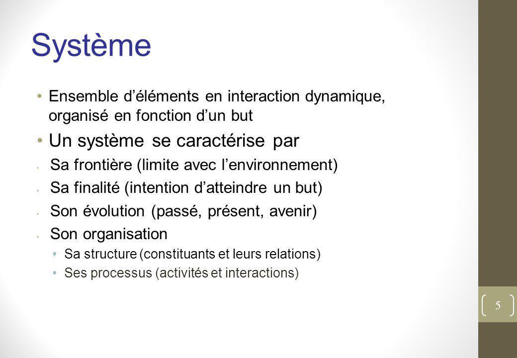 Système Ensemble d'éléments en interaction dynamique, organisé en fonction d'un but Un système se caractérise par Sa frontière (limite avec l'environnement) Sa finalité (intention d'atteindre un but) Son évolution (passé, présent, avenir) Son organisation Sa structure (constituants et leurs relations) Ses processus (activités et interactions) 5