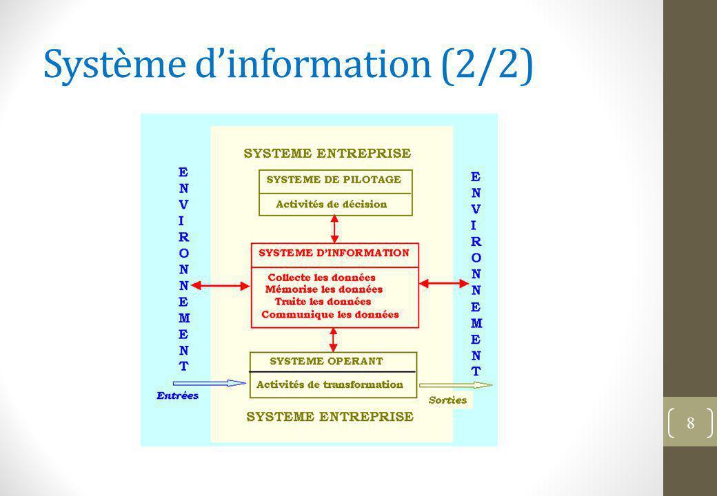 Système d'information (2/2) 8