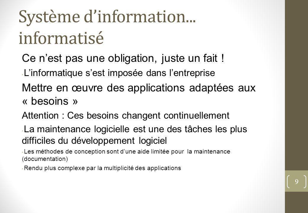 Système d'information...informatisé Ce n'est pas une obligation, juste un fait .