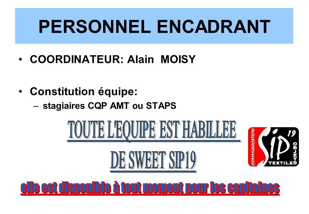 PERSONNEL ENCADRANT COORDINATEUR: Alain MOISY Constitution équipe: –stagiaires CQP AMT ou STAPS