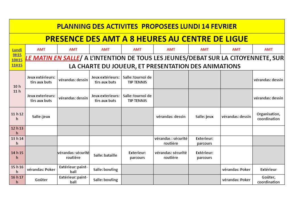 PLANNING DES ACTIVITES PROPOSEES LUNDI 14 FEVRIER PRESENCE DES AMT A 8 HEURES AU CENTRE DE LIGUE Lundi 9H15 10H15 11H15 AMT LE MATIN EN SALLE/ A L'INTENTION DE TOUS LES JEUNES/DEBAT SUR LA CITOYENNETE, SUR LA CHARTE DU JOUEUR, ET PRESENTATION DES ANIMATIONS 10 h 11 h Jeux extérieurs: tirs aux buts vérandas: dessin Jeux extérieurs: tirs aux buts Salle: tournoi de TIP TENNIS vérandas: dessin Jeux exterieurs: tirs aux buts vérandas: dessin Jeux exterieurs: tirs aux buts Salle: tournoi de TIP TENNIS vérandas: dessin 11 h 12 h Salle: jeuxvérandas: dessinSalle: jeuxvérandas: dessin Organisation, coordination 12 h 13 h 13 h 14 h vérandas : sécurité routière Exterieur: parcours 14 h 15 h vérandas: sécurité routière Salle: bataille Exterieur: parcours vérandas: sécurité routière Extérieur: parcours 15 h 16 h vérandas: Poker Extérieur: paint- ball Salle: bowlingvérandas: PokerExtérieur 16 h 17 h Goûter Extérieur: paint- ball Salle: bowlingvérandas: Poker Goûter, coordination