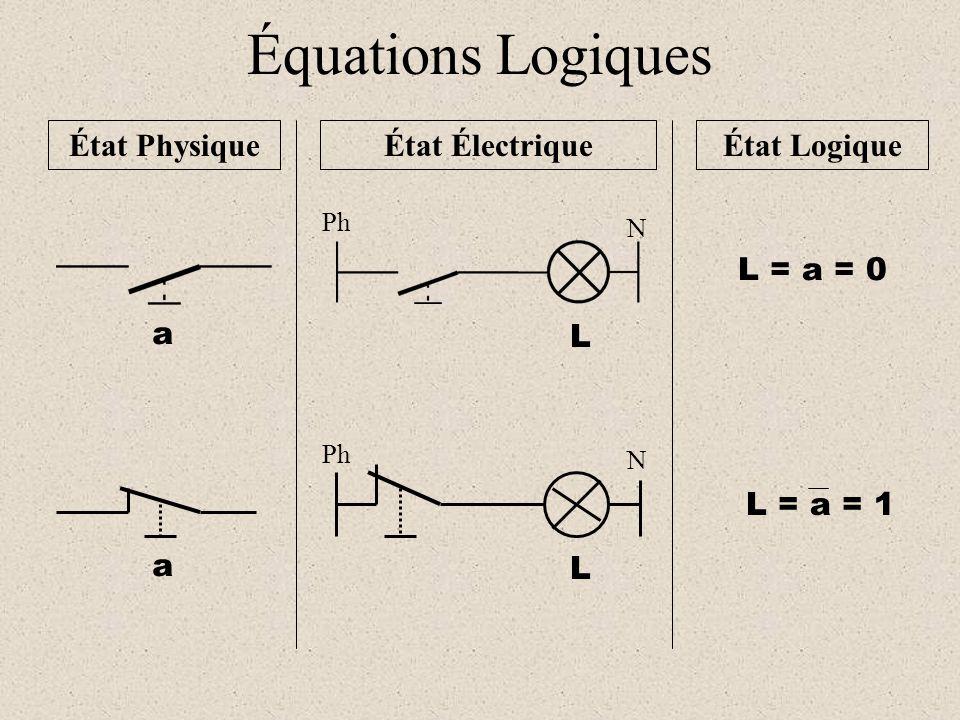État Physique État ÉlectriqueÉtat Logique a L = a = 0 L = a = 1 L Ph N a L N Équations Logiques