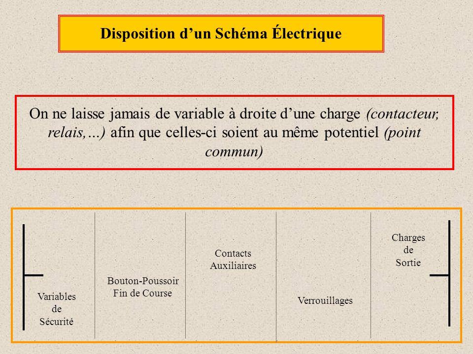 Disposition d'un Schéma Électrique On ne laisse jamais de variable à droite d'une charge (contacteur, relais,…) afin que celles-ci soient au même pote