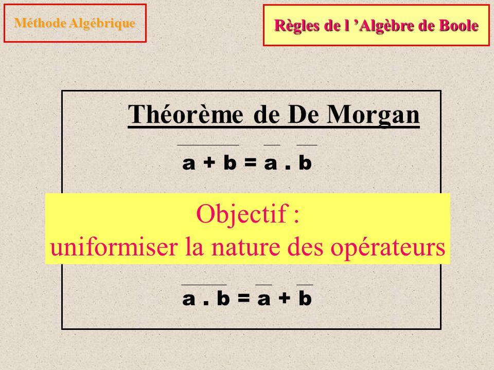 Méthode Algébrique Règles de l 'Algèbre de Boole a + b = a. b Théorème de De Morgan a. b = a + b Objectif : uniformiser la nature des opérateurs