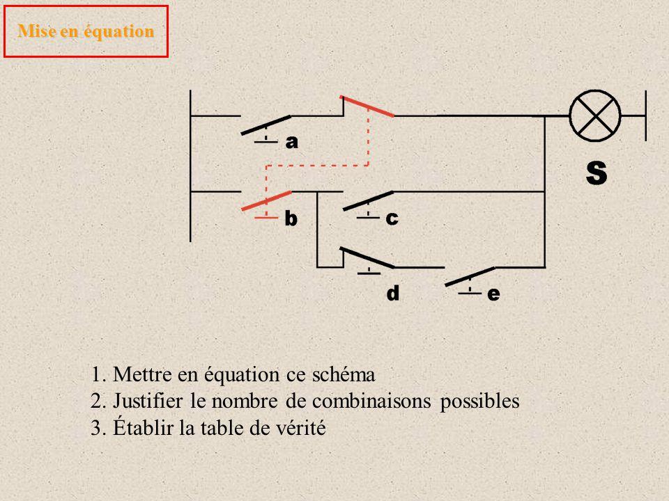 Mise en équation 1. Mettre en équation ce schéma 2. Justifier le nombre de combinaisons possibles 3. Établir la table de vérité
