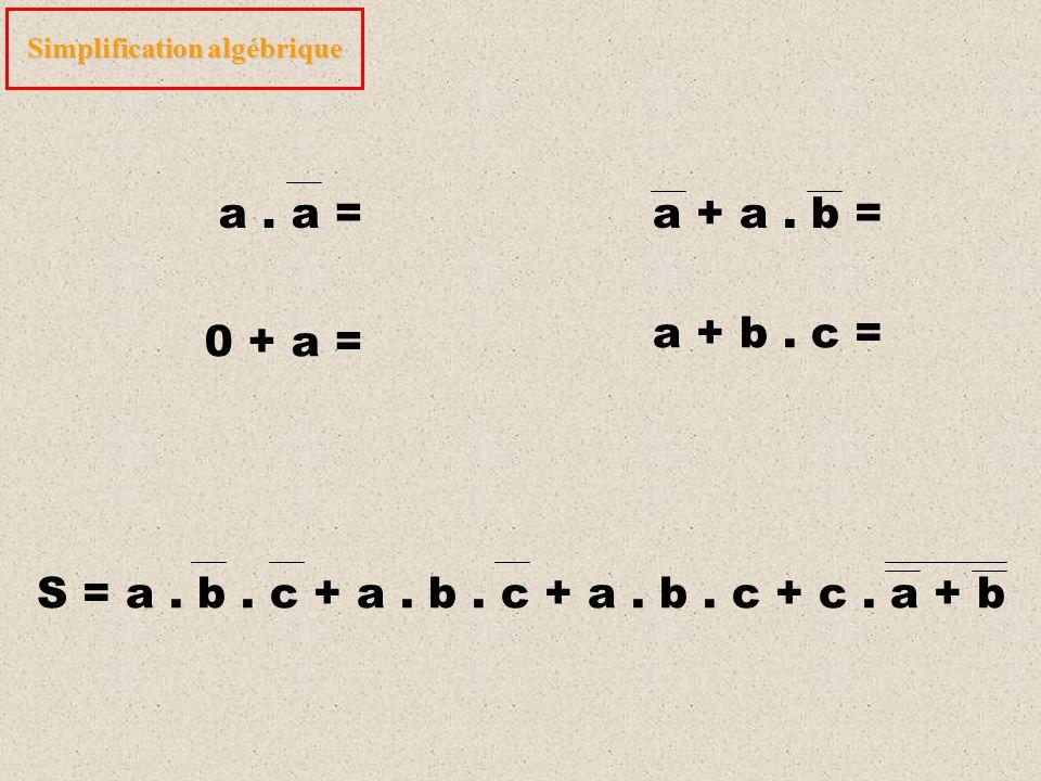 Simplification algébrique a. a = 0 + a = a + a. b = a + b. c = S = a. b. c + a. b. c + a. b. c + c. a + b