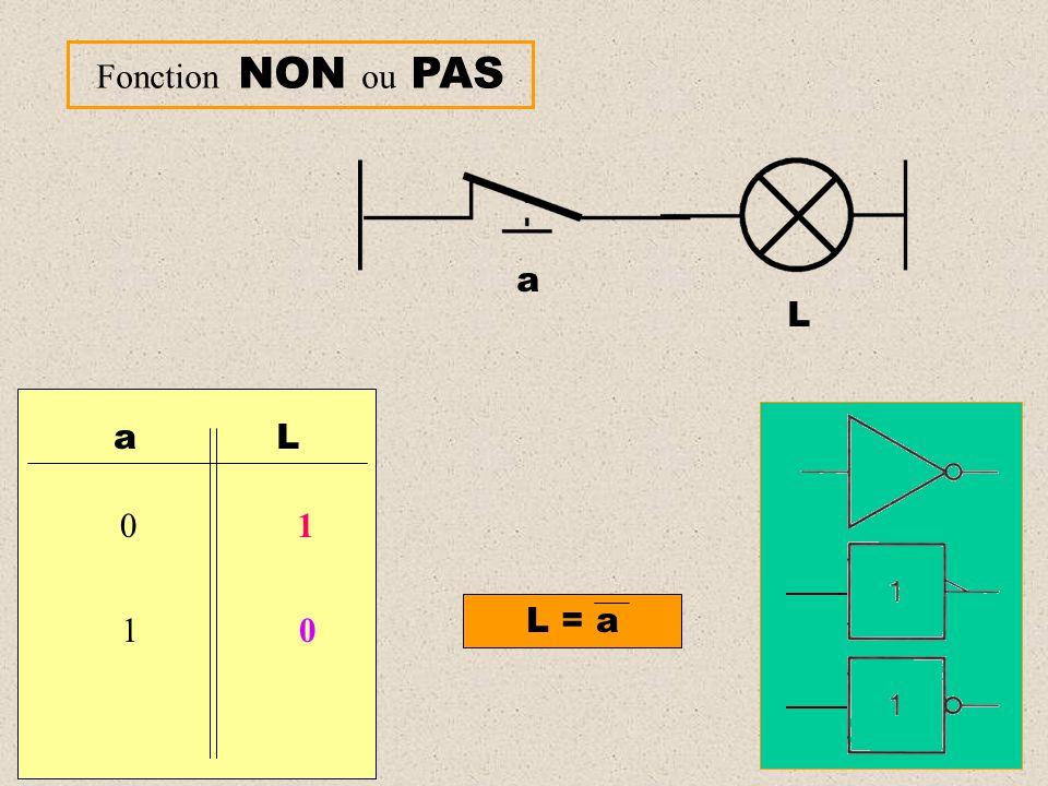 Fonction NON ou PAS a L a 0 1 L 1 0 L = a