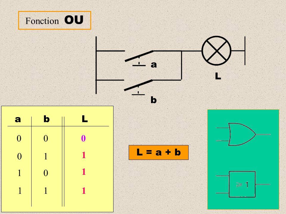 Fonction NOR (NON OU) ab L ab 00 01 10 11 L 1 0 0 0 L = a + b = a. b