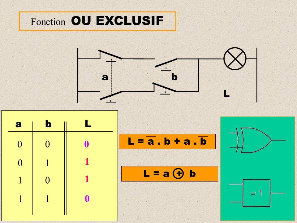 Fonction OU EXCLUSIF ab 00 01 10 11 L 0 1 1 0 L = a. b + a. bL = a + b ab L