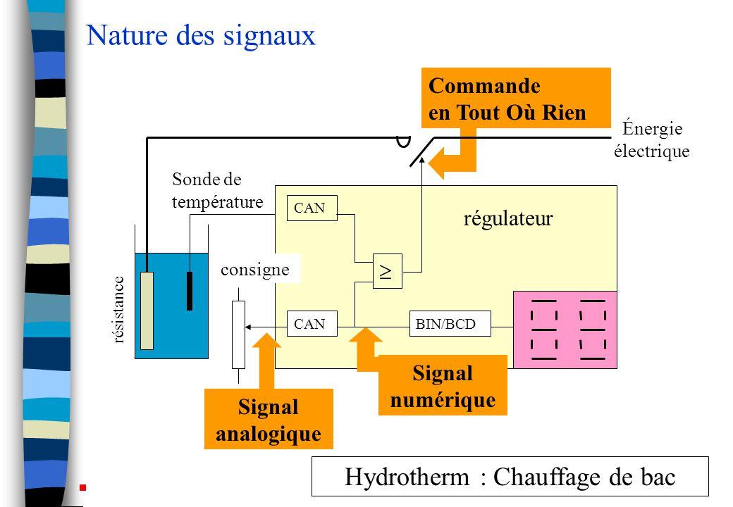 Hydrotherm : Chauffage de bac Commande en Tout Où Rien CAN  régulateur résistance Énergie électrique consigne Sonde de température CANBIN/BCD Nature des signaux Signal analogique Signal numérique