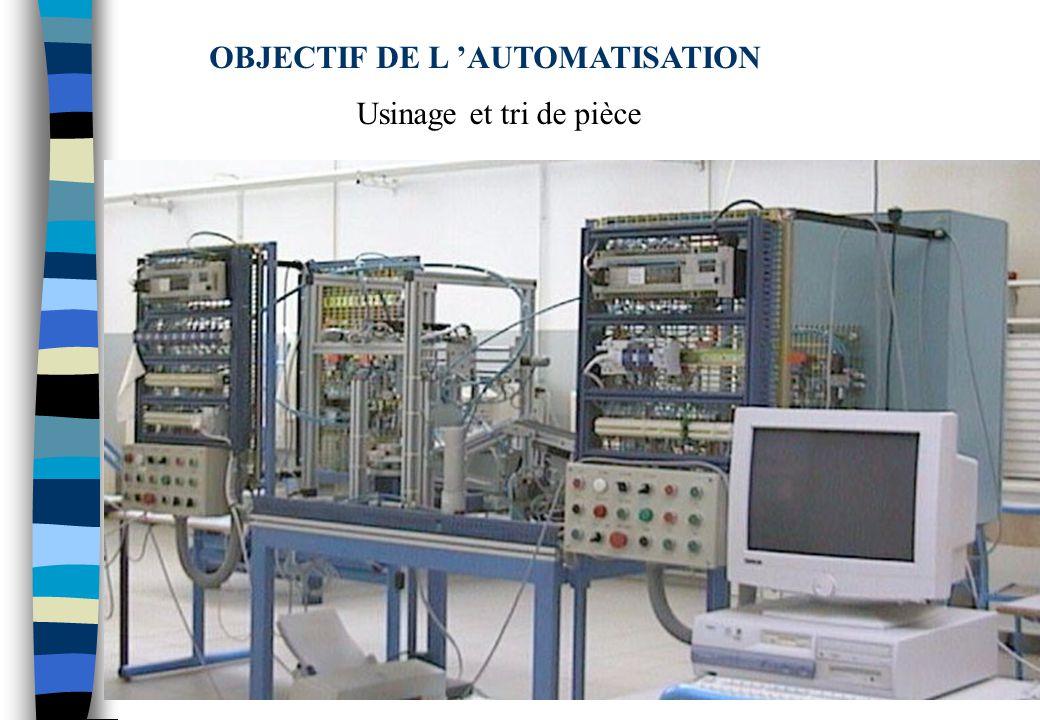 OBJECTIF DE L 'AUTOMATISATION Usinage et tri de pièce