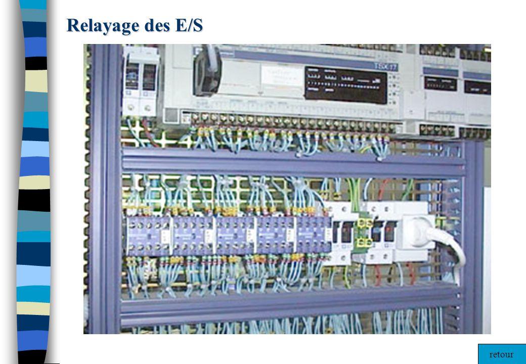 retour Relayage des E/S