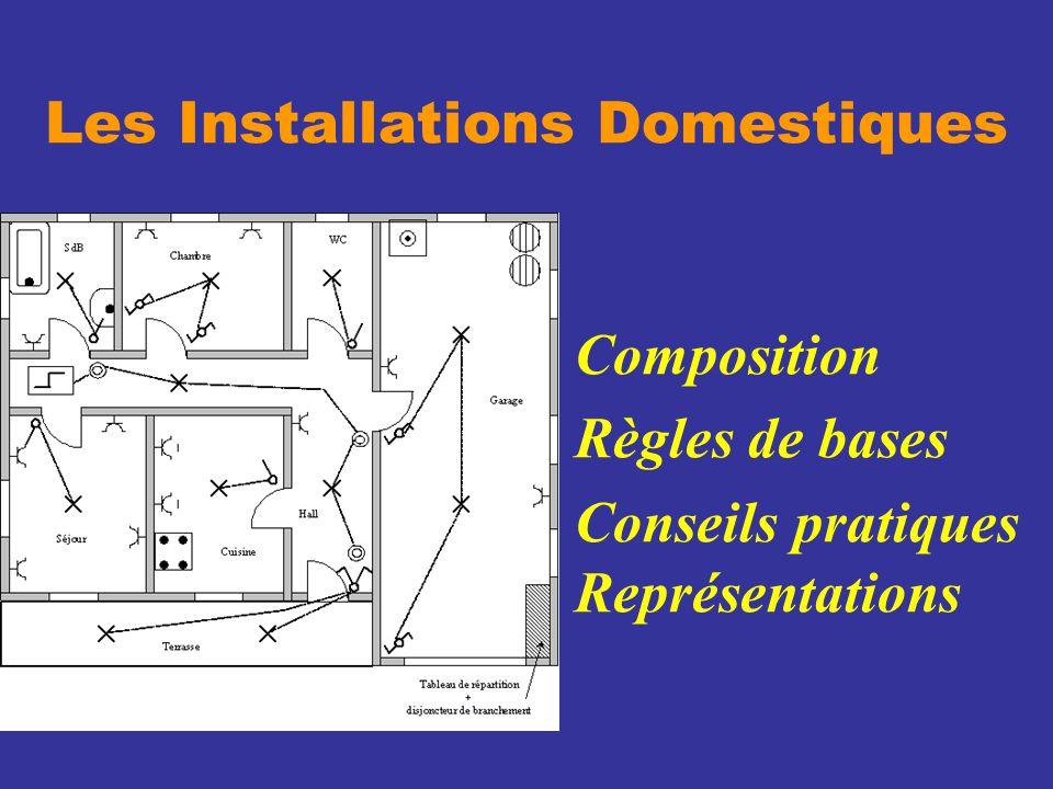 Les Installations Domestiques Composition Règles de bases Conseils pratiques Représentations