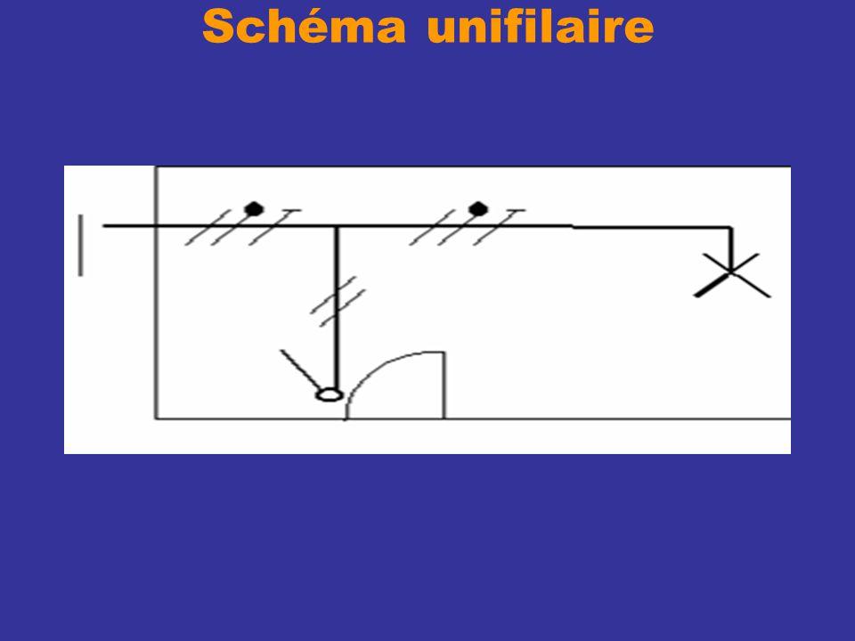 Schéma unifilaire