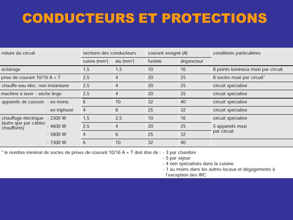 CONDUCTEURS ET PROTECTIONS