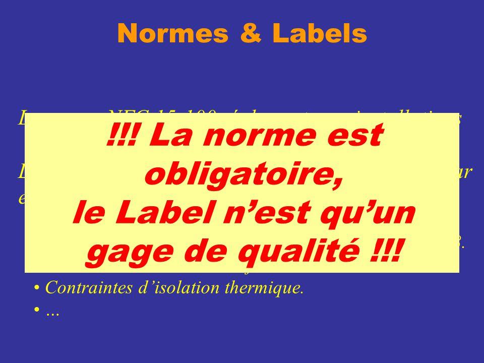 Normes & Labels La norme NFC 15-100 réglemente ces installations Le Label Promotelec est plus restrictif, il impose par exemple : 5 points alimentés p