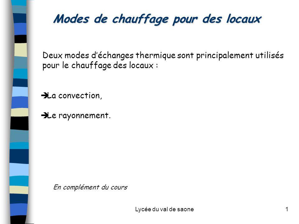 Lycée du val de saone1 Modes de chauffage pour des locaux Deux modes d'échanges thermique sont principalement utilisés pour le chauffage des locaux :  La convection,  Le rayonnement.